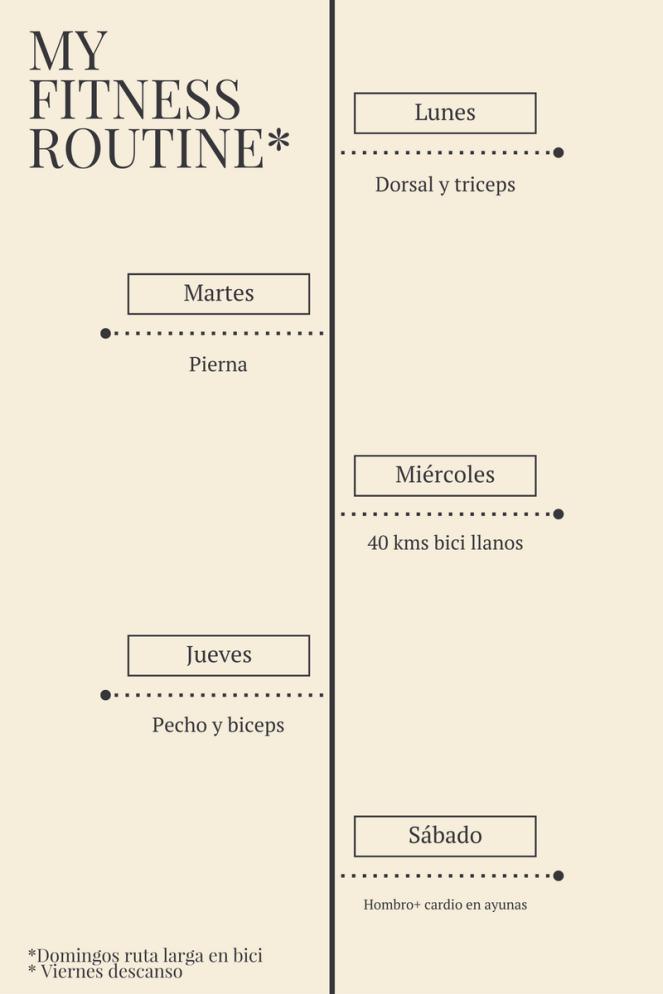 myfitness-routine