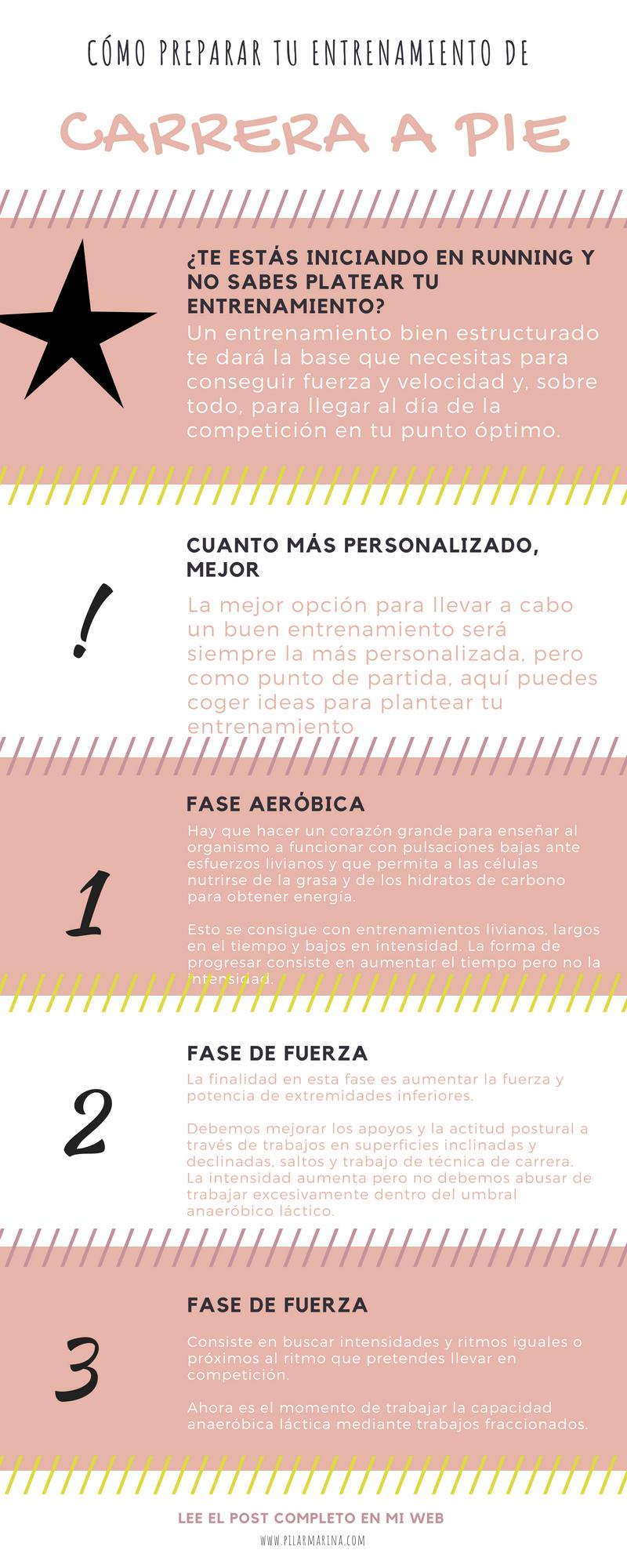 web pilar marina infografia (4).png